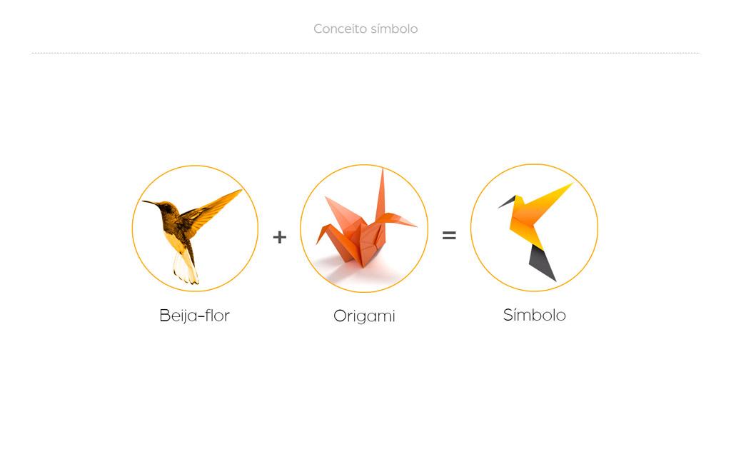 criacao-de-marca-identidade-visual-marketing-agencia-live-design2