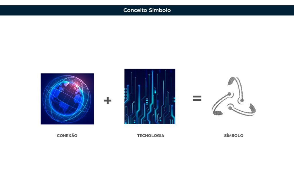 criacao-de-marca-identidade-visual-marketing-provedor-de-internet-tbn-telecom3